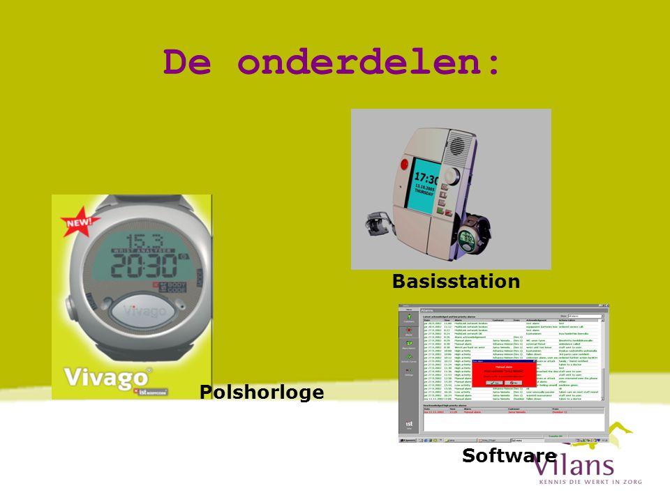De onderdelen: Basisstation Polshorloge Software