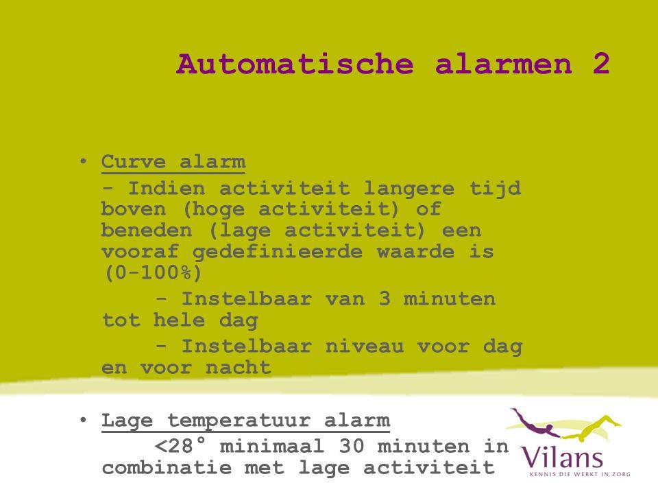 Automatische alarmen 2 Curve alarm
