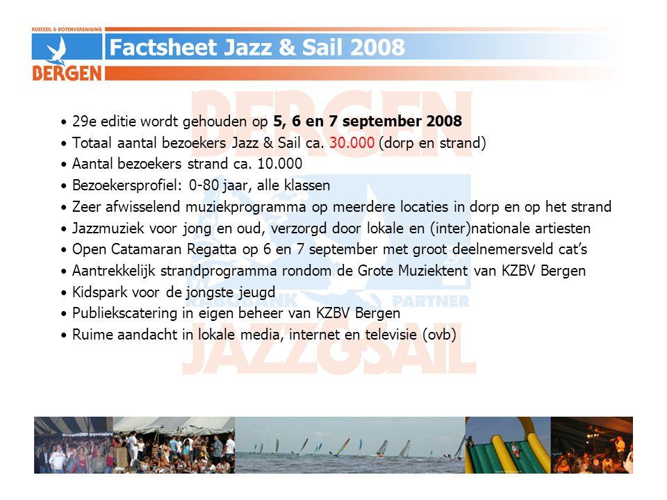 Factsheet Jazz & Sail 2008 29e editie wordt gehouden op 5, 6 en 7 september 2008. Totaal aantal bezoekers Jazz & Sail ca. 30.000 (dorp en strand)