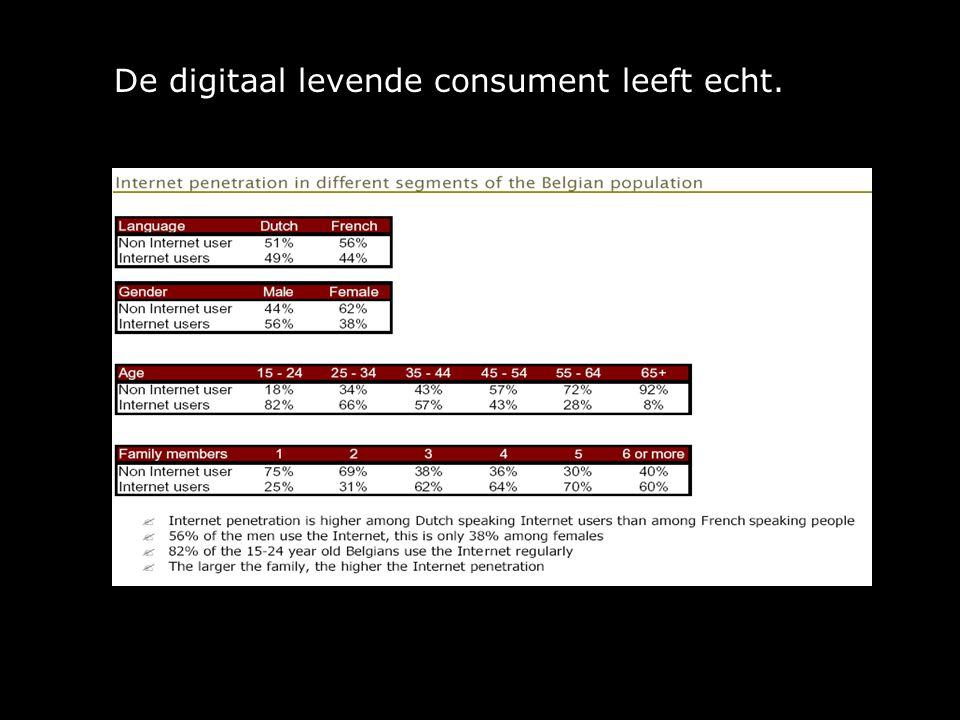 De digitaal levende consument leeft echt.