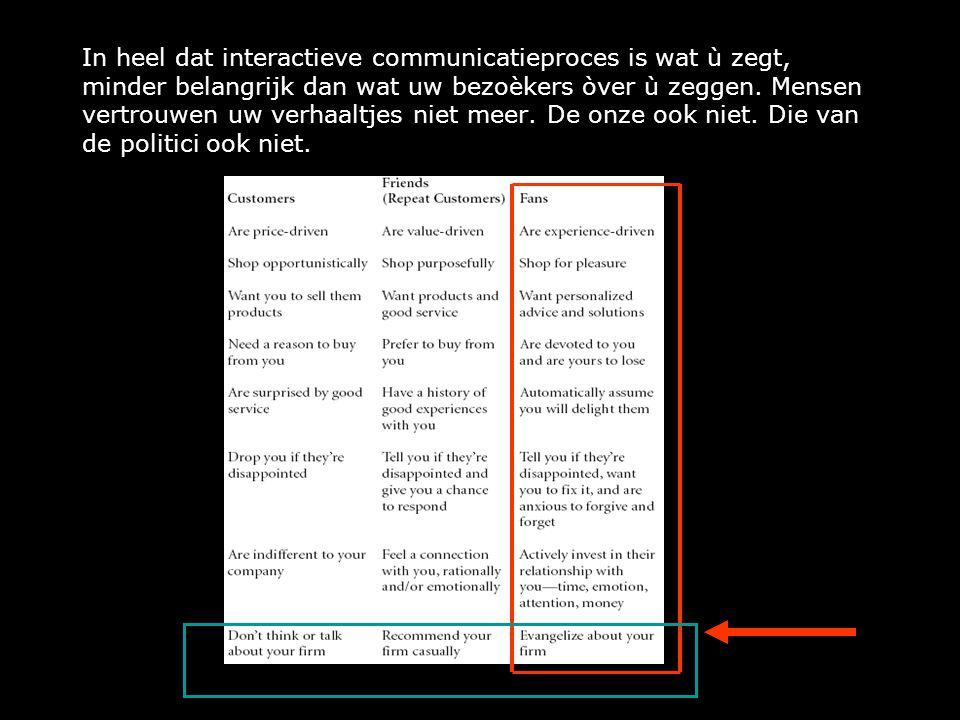 In heel dat interactieve communicatieproces is wat ù zegt, minder belangrijk dan wat uw bezoèkers òver ù zeggen.