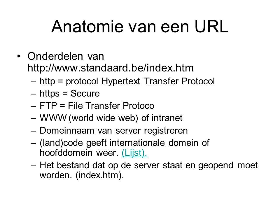 Anatomie van een URL Onderdelen van http://www.standaard.be/index.htm