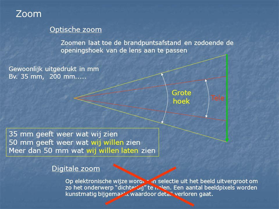 Zoom Optische zoom Grote hoek Tele 35 mm geeft weer wat wij zien