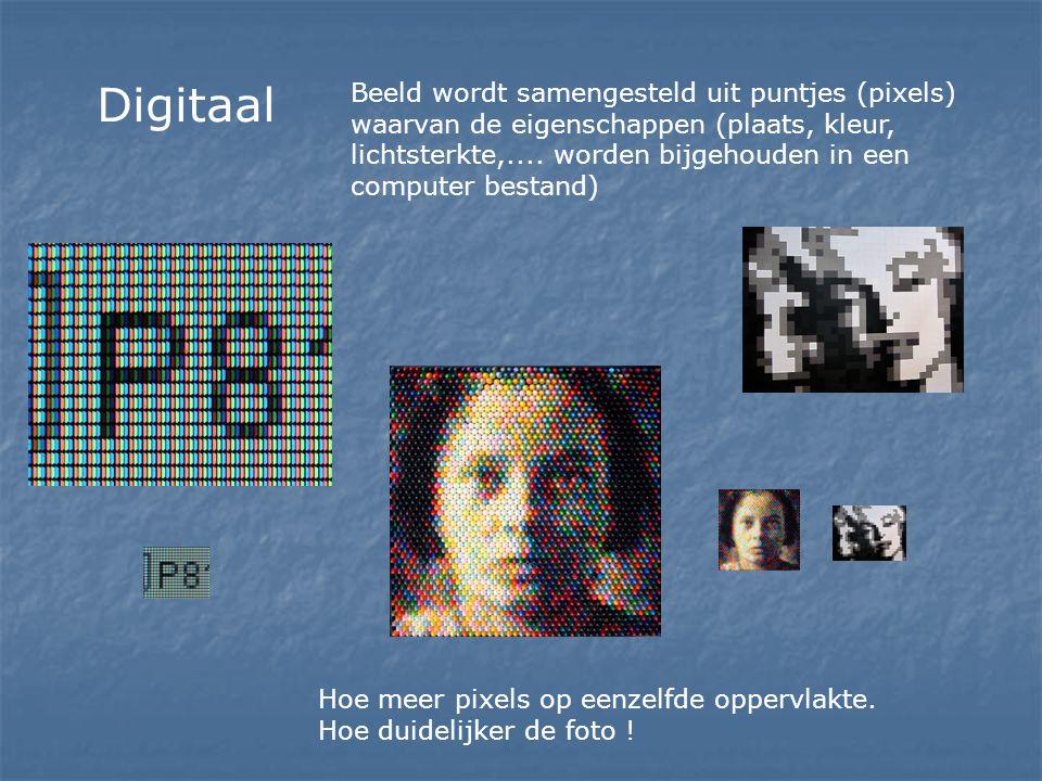 Digitaal Beeld wordt samengesteld uit puntjes (pixels)