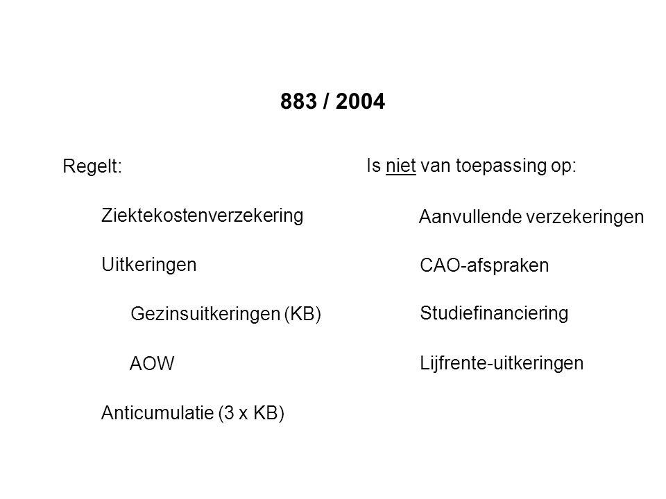 883 / 2004 Regelt: Is niet van toepassing op: Ziektekostenverzekering