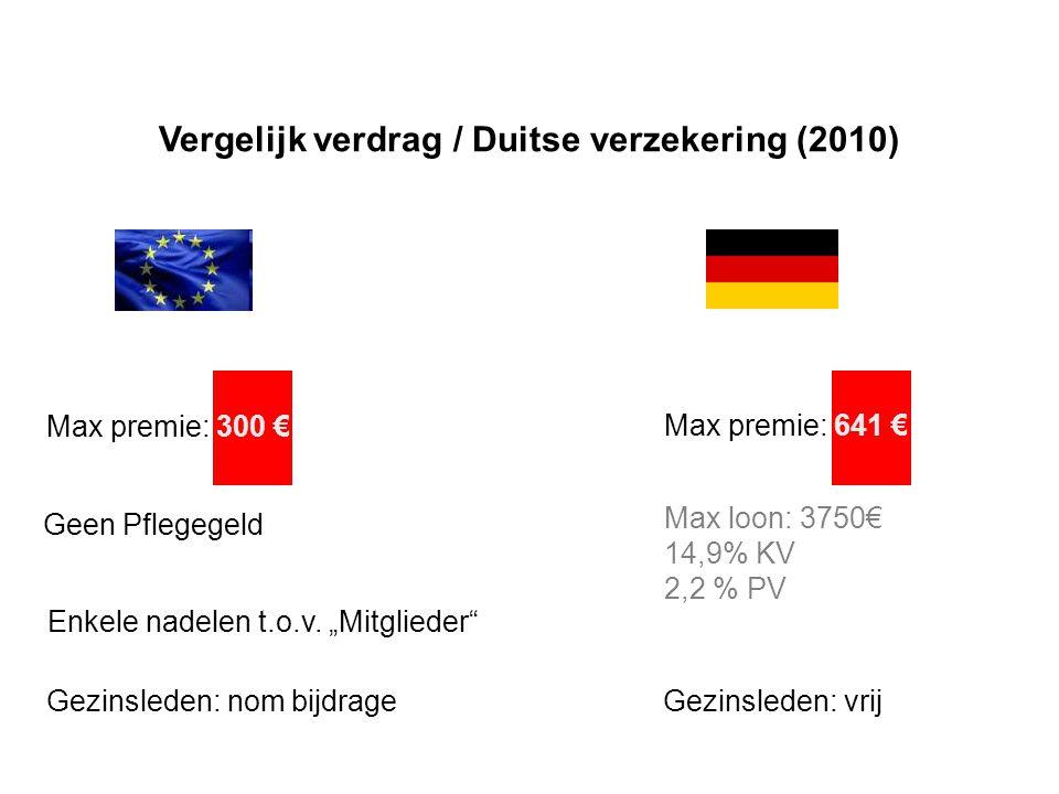 Vergelijk verdrag / Duitse verzekering (2010)