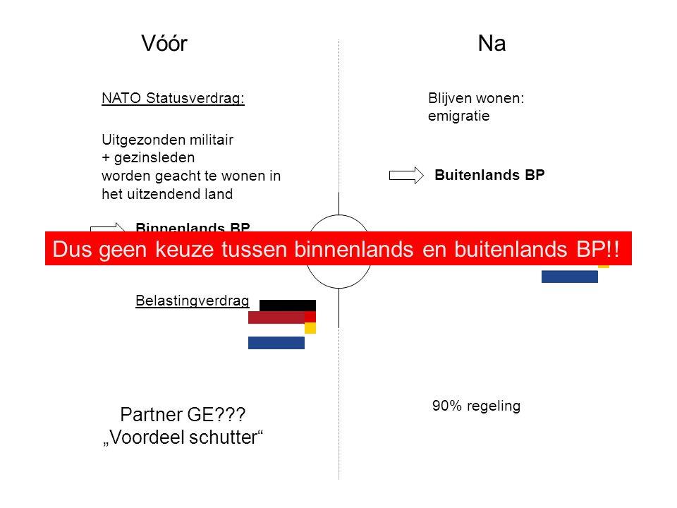 Dus geen keuze tussen binnenlands en buitenlands BP!! FLO