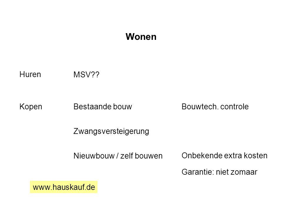 Wonen Huren Kopen MSV Bestaande bouw Bouwtech. controle