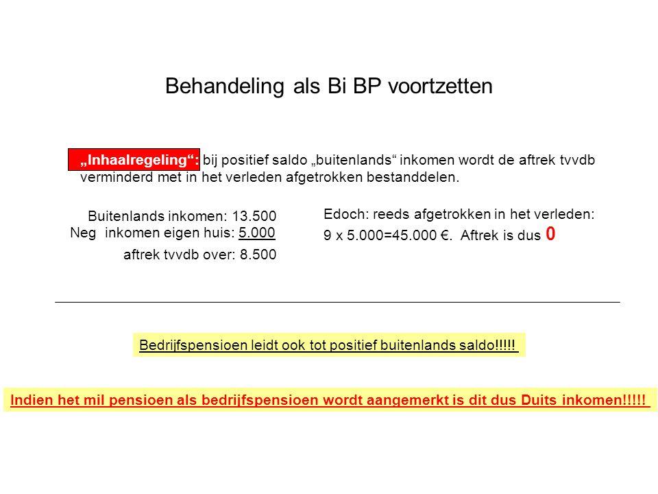 Behandeling als Bi BP voortzetten