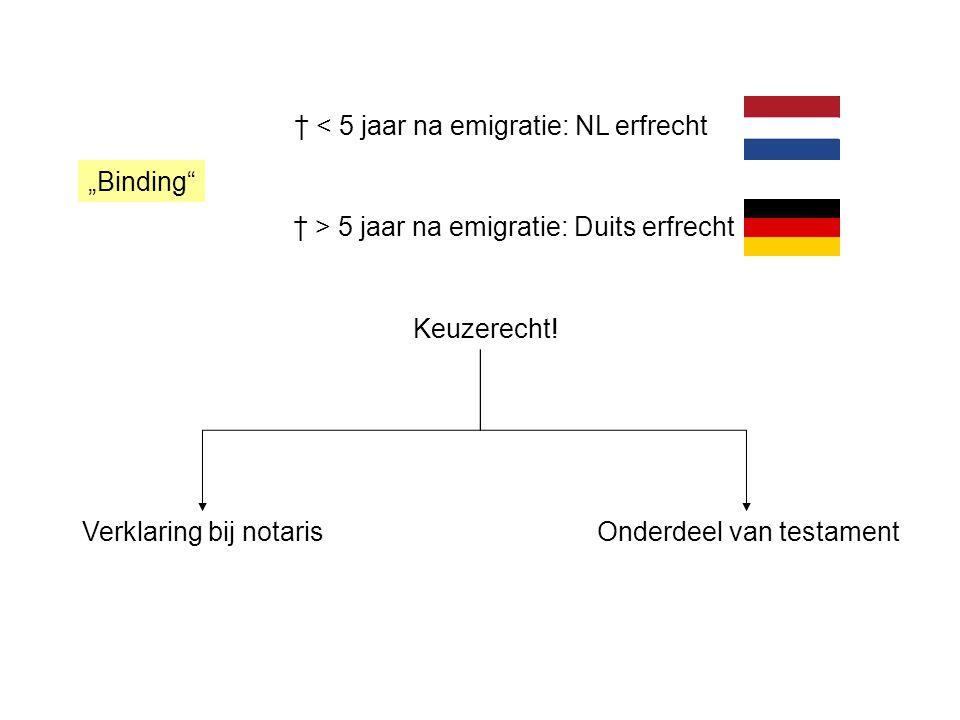 † < 5 jaar na emigratie: NL erfrecht