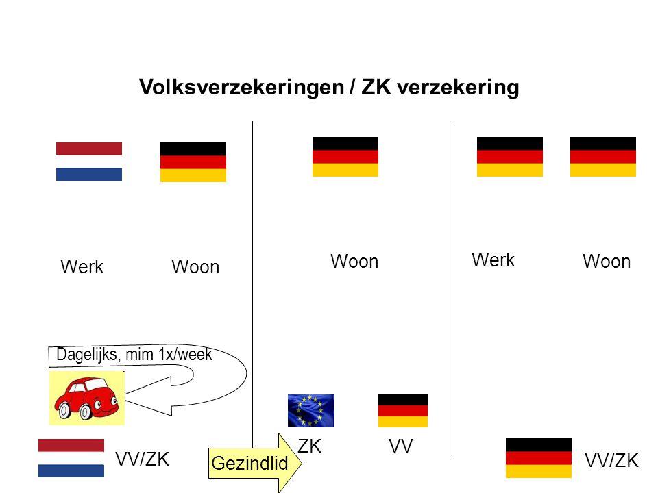 Volksverzekeringen / ZK verzekering