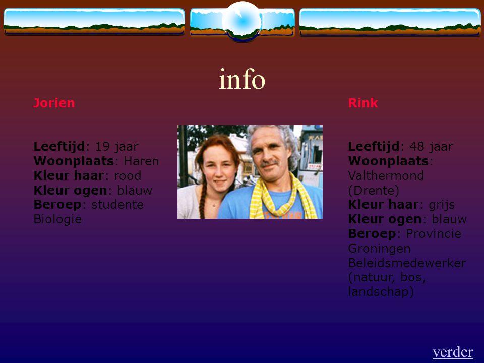 info Jorien. Leeftijd: 19 jaar Woonplaats: Haren Kleur haar: rood Kleur ogen: blauw Beroep: studente Biologie.