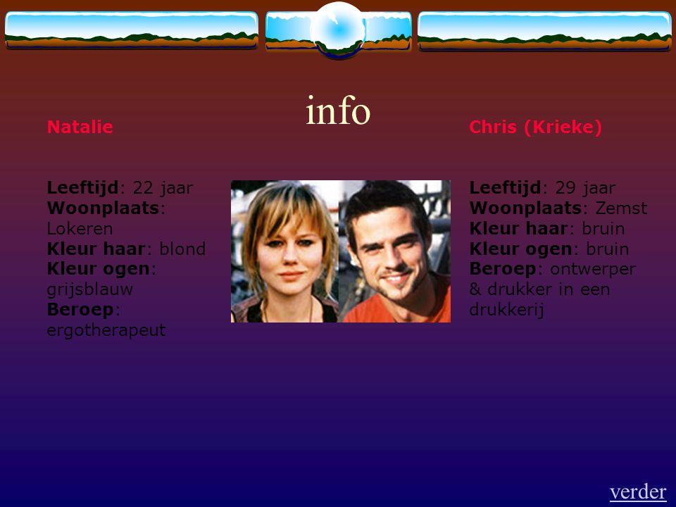 info Natalie. Leeftijd: 22 jaar Woonplaats: Lokeren Kleur haar: blond Kleur ogen: grijsblauw Beroep: ergotherapeut.