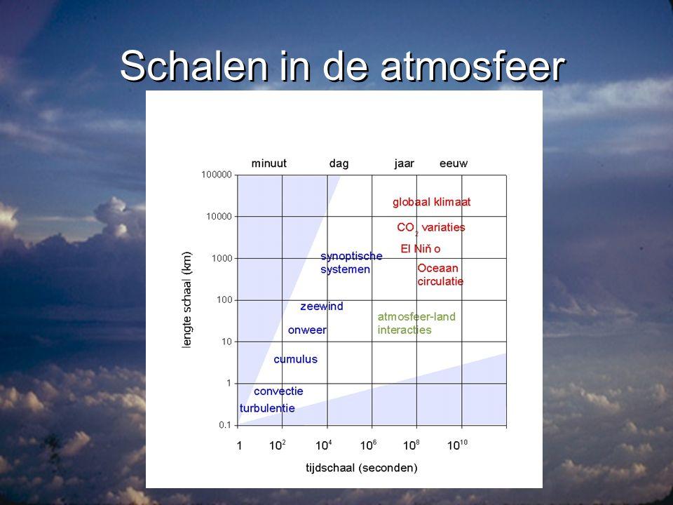 Schalen in de atmosfeer