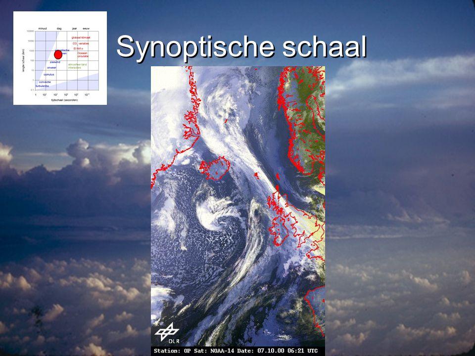 Synoptische schaal