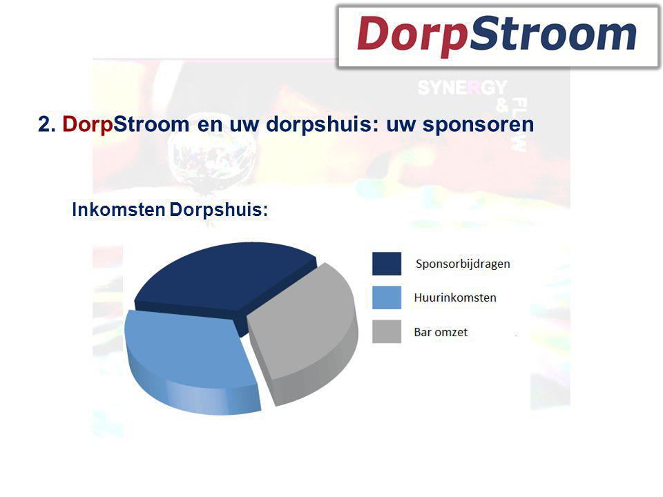 2. DorpStroom en uw dorpshuis: uw sponsoren