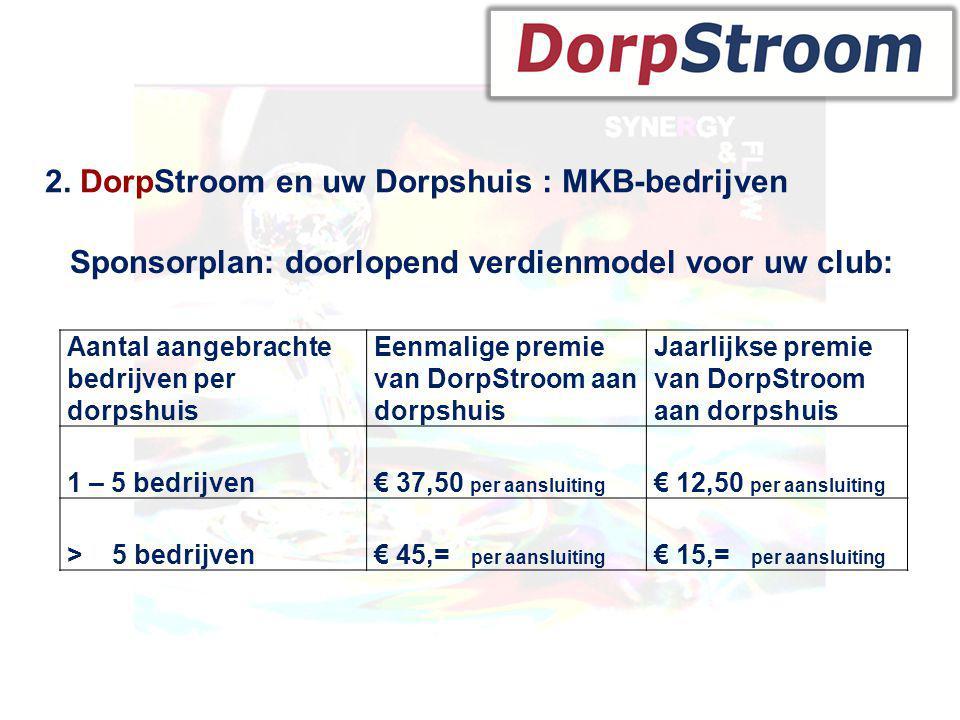 2. DorpStroom en uw Dorpshuis : MKB-bedrijven
