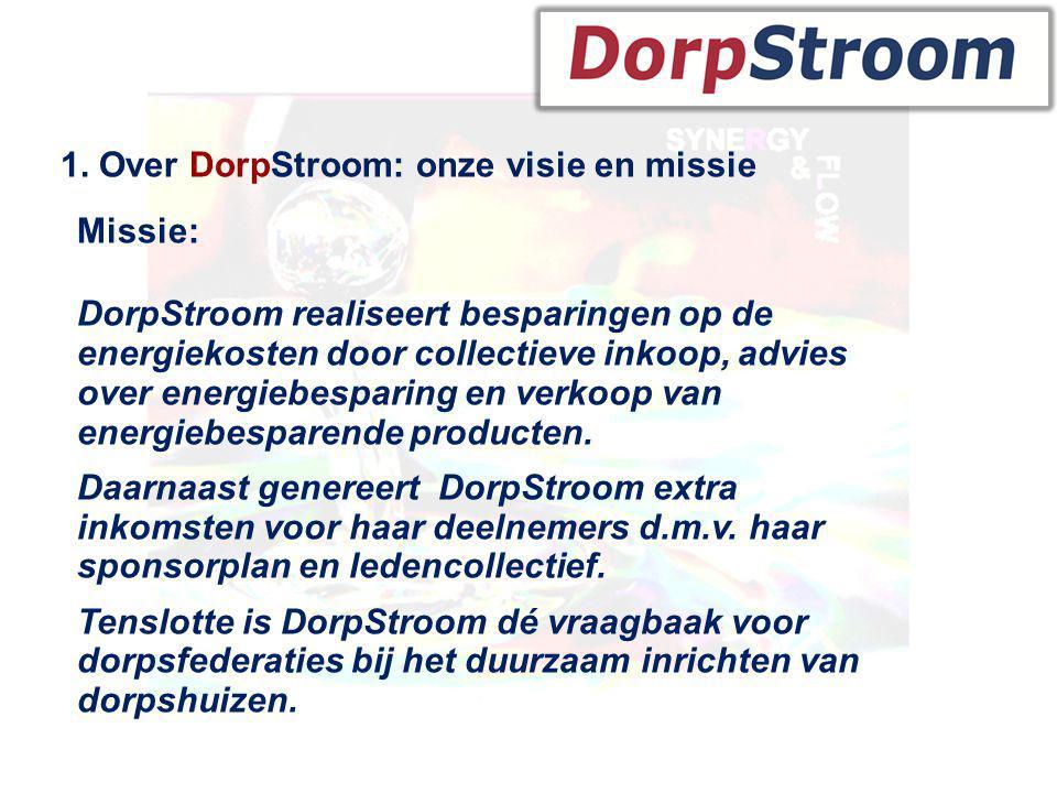 1. Over DorpStroom: onze visie en missie