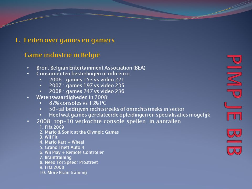PIMP JE BIB Feiten over games en gamers Game industrie in België