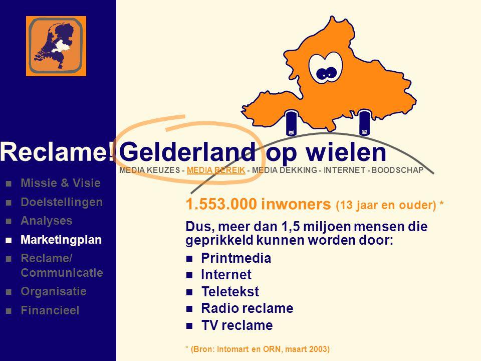 Reclame! Gelderland op wielen 1.553.000 inwoners (13 jaar en ouder) *