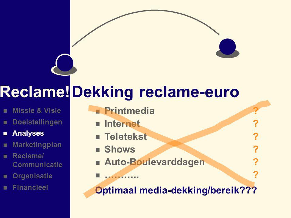 Reclame! Dekking reclame-euro Printmedia Internet Teletekst