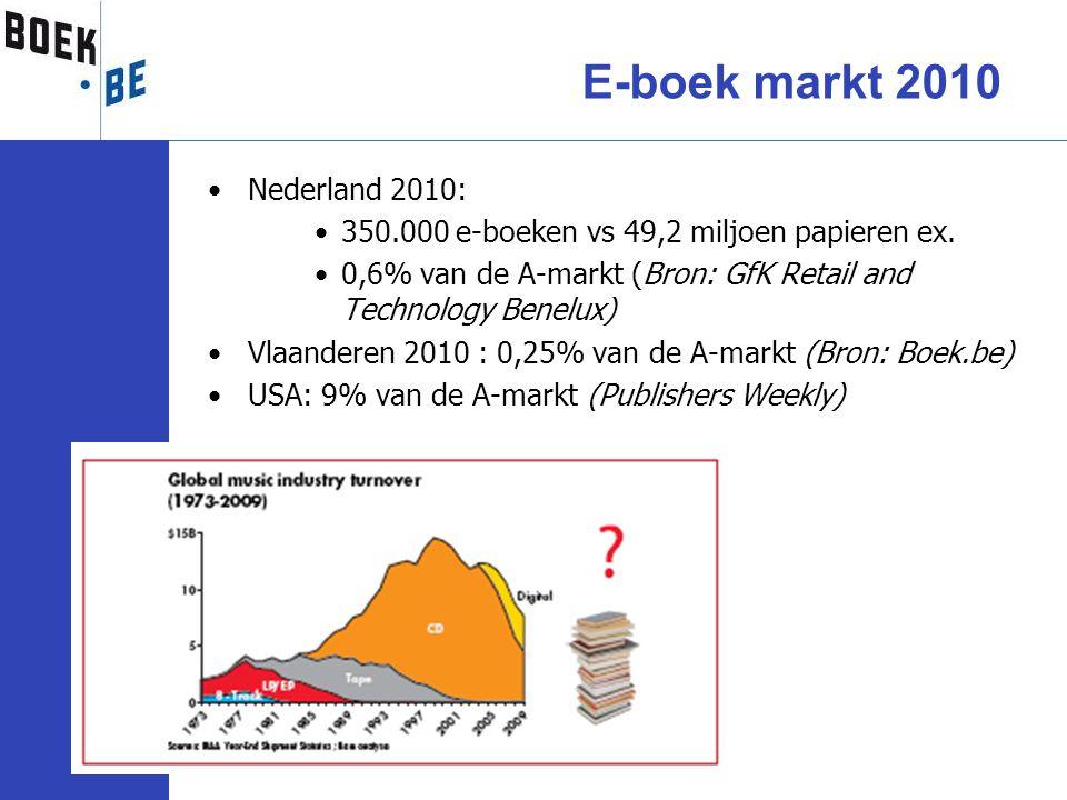 E-boek markt 2010 Nederland 2010: