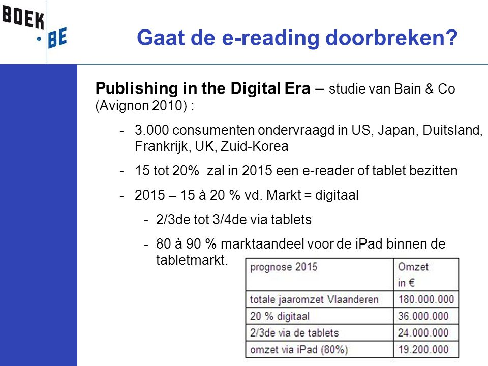 Gaat de e-reading doorbreken