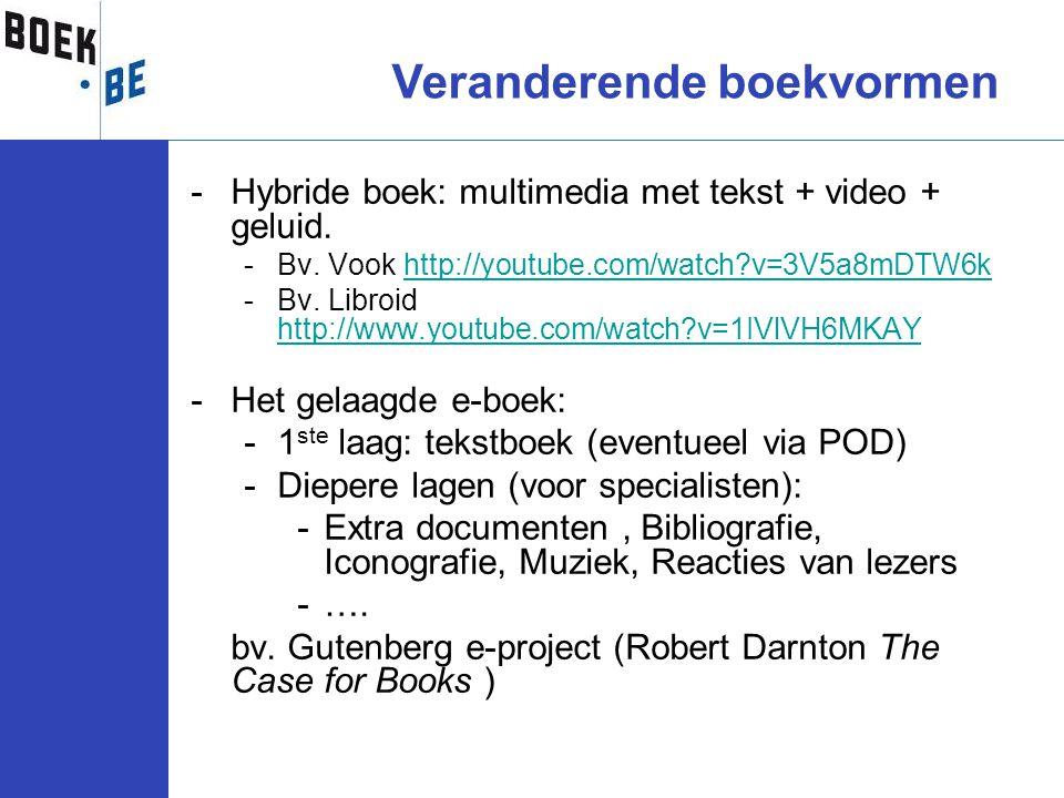 Veranderende boekvormen