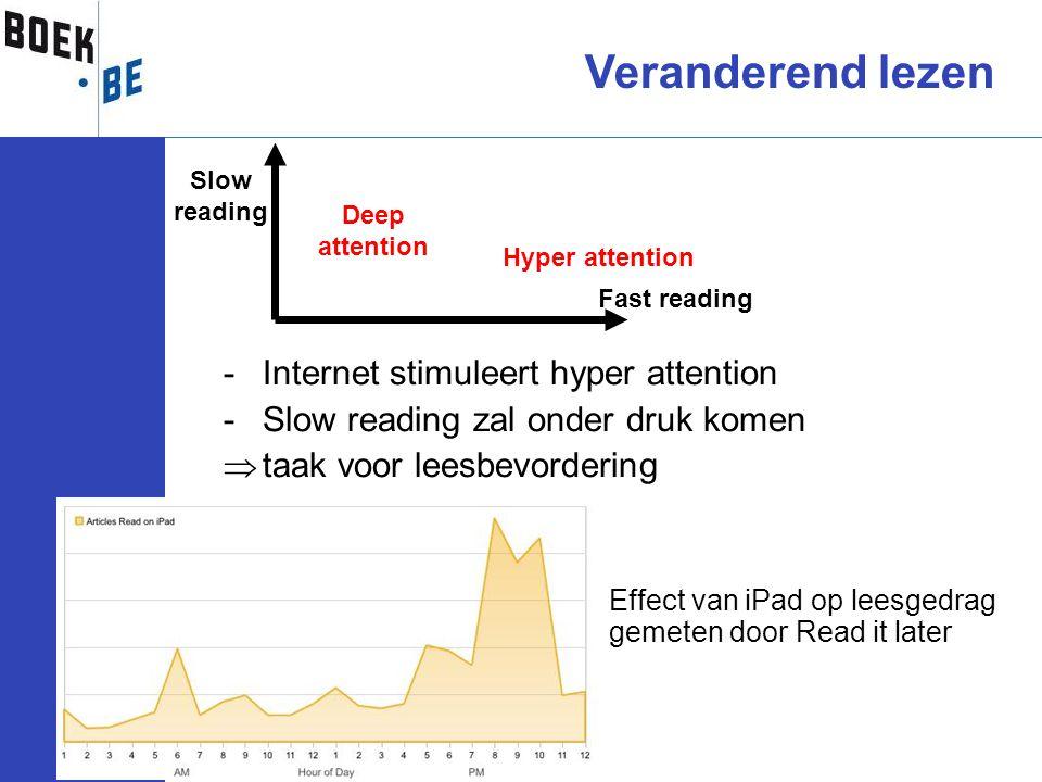 Veranderend lezen Internet stimuleert hyper attention