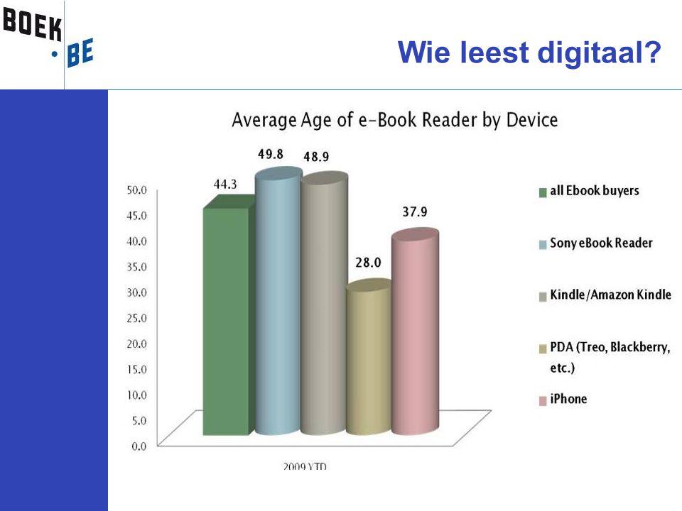 Wie leest digitaal