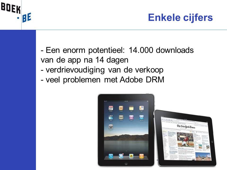 Enkele cijfers - Een enorm potentieel: 14.000 downloads van de app na 14 dagen - verdrievoudiging van de verkoop - veel problemen met Adobe DRM.