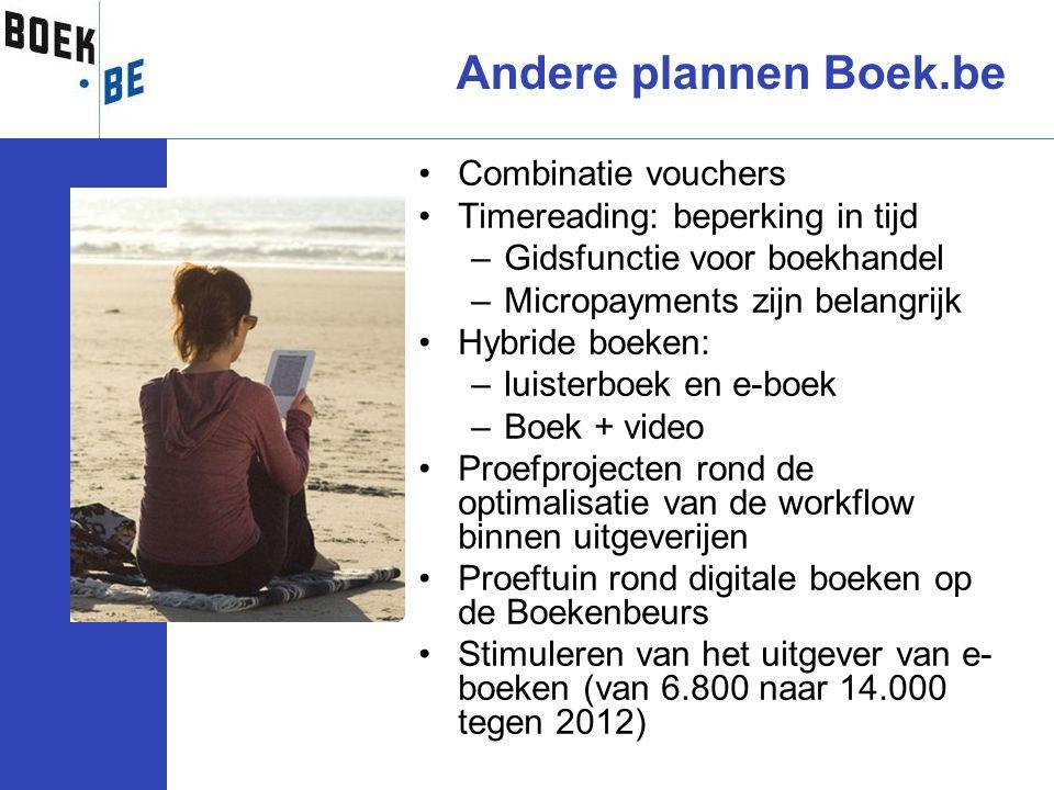Andere plannen Boek.be Combinatie vouchers