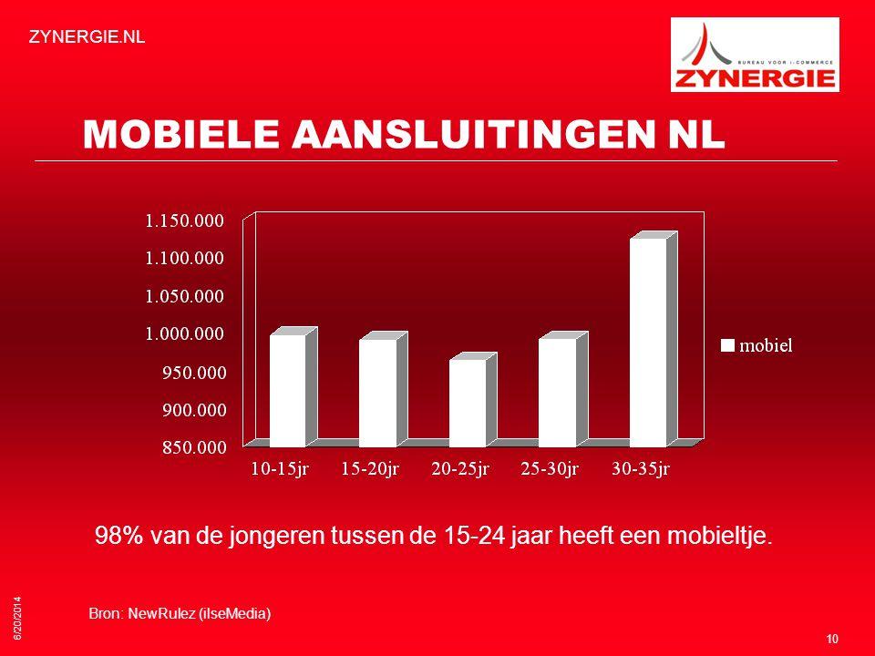 MOBIELE AANSLUITINGEN NL