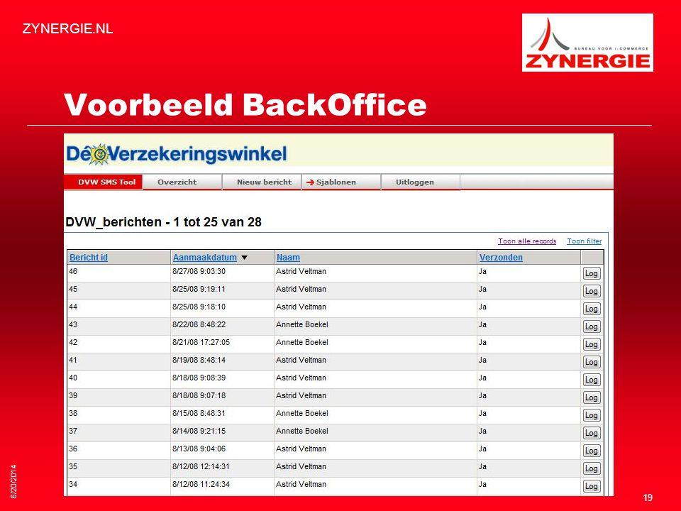ZYNERGIE.NL Voorbeeld BackOffice 4/2/2017