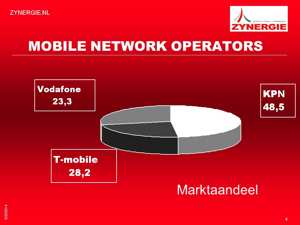 MOBILE NETWORK OPERATORS