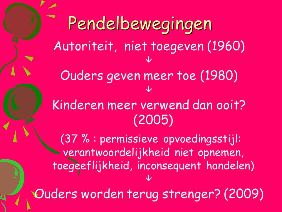 Pendelbewegingen Autoriteit, niet toegeven (1960)
