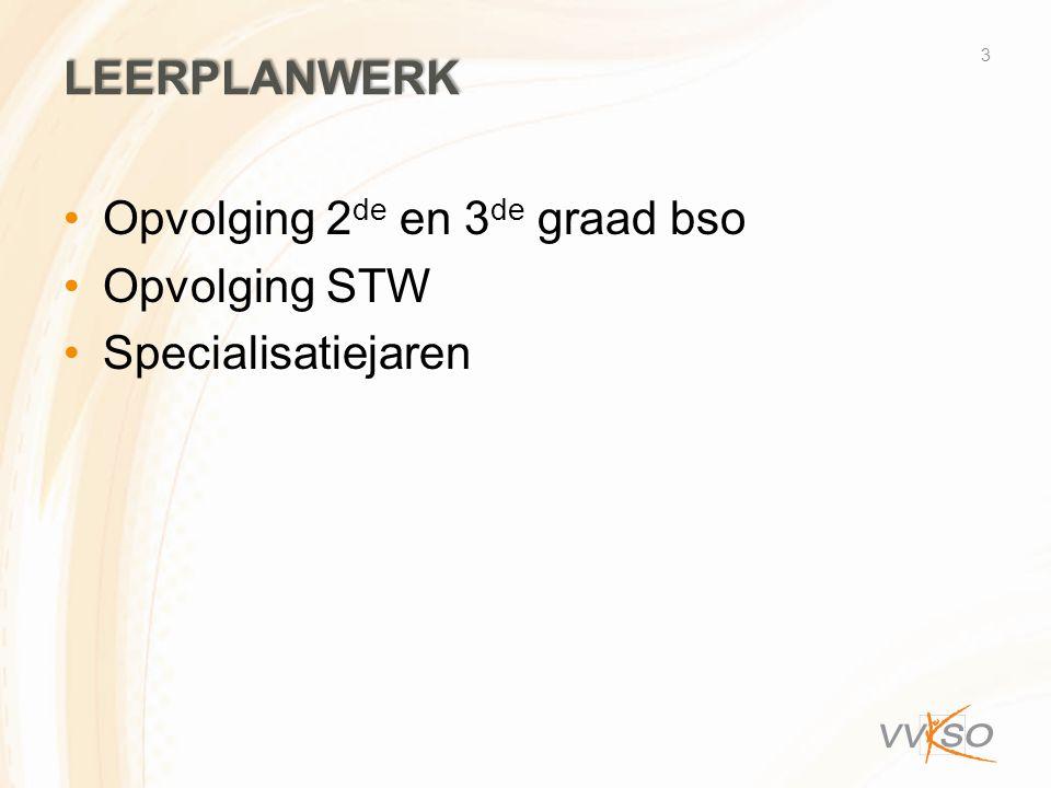 leerplanwerk Opvolging 2de en 3de graad bso Opvolging STW Specialisatiejaren