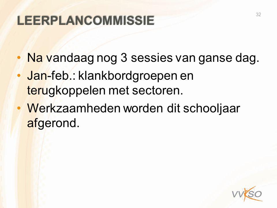 Leerplancommissie Na vandaag nog 3 sessies van ganse dag. Jan-feb.: klankbordgroepen en terugkoppelen met sectoren.