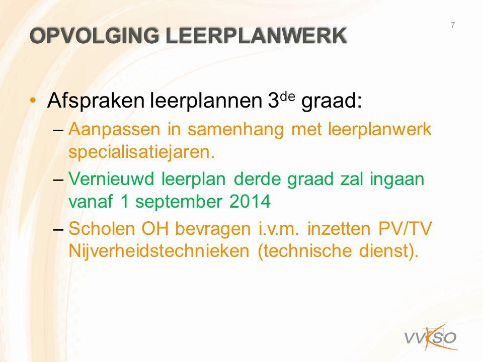 Opvolging leerplanwerk