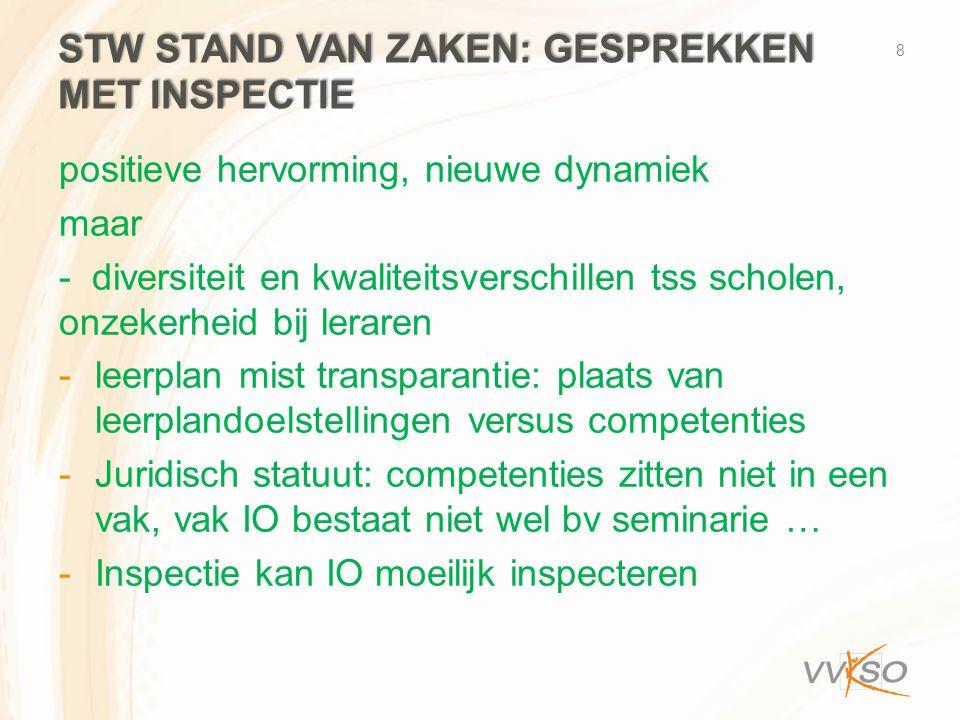 STW Stand van zaken: gesprekken met inspectie
