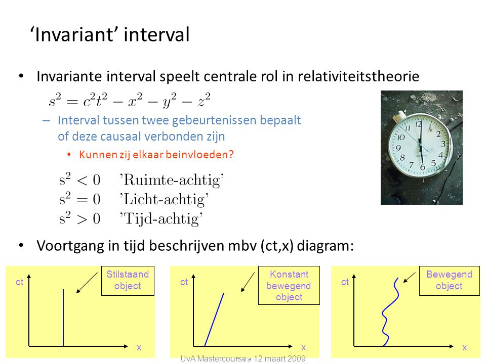 'Invariant' interval Invariante interval speelt centrale rol in relativiteitstheorie.
