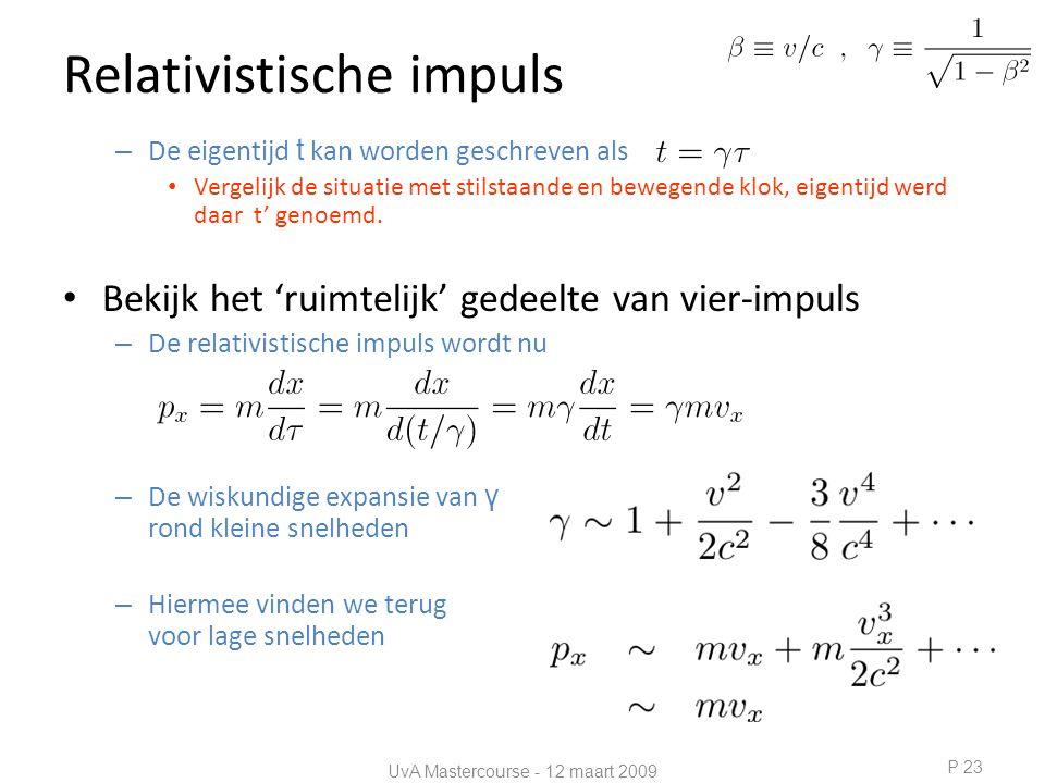 Relativistische impuls