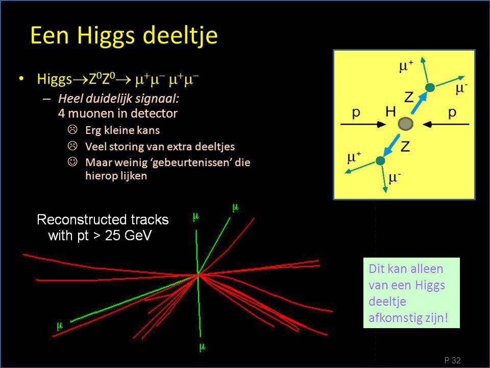 Een Higgs deeltje HiggsZ0Z0 m+m- m+m-