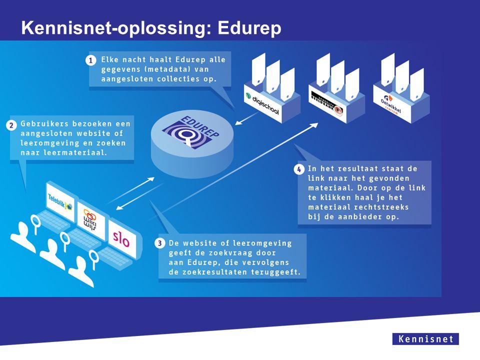 Kennisnet-oplossing: Edurep