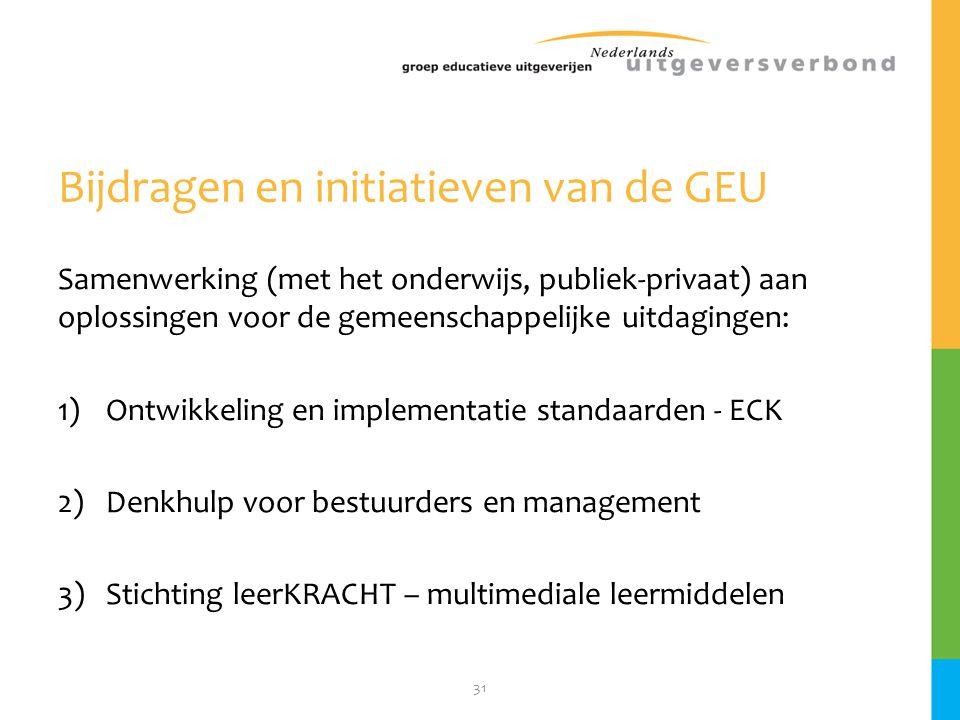 Bijdragen en initiatieven van de GEU