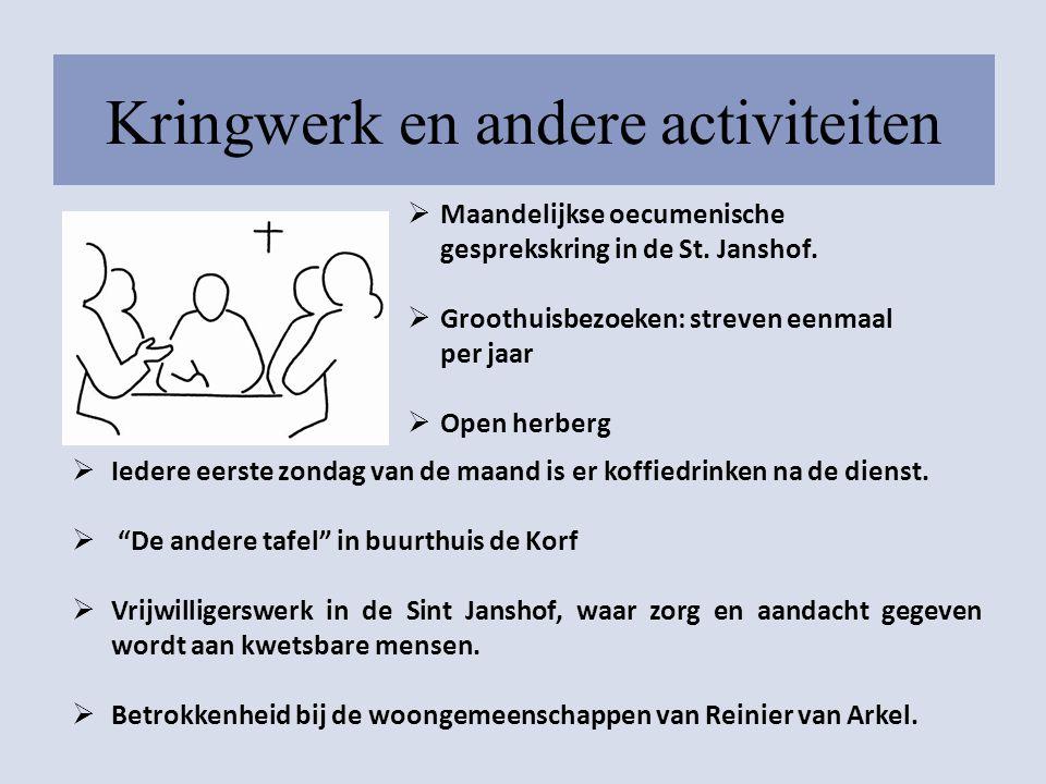Kringwerk en andere activiteiten