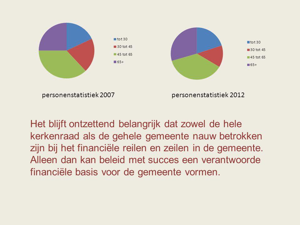 personenstatistiek 2007 personenstatistiek 2012
