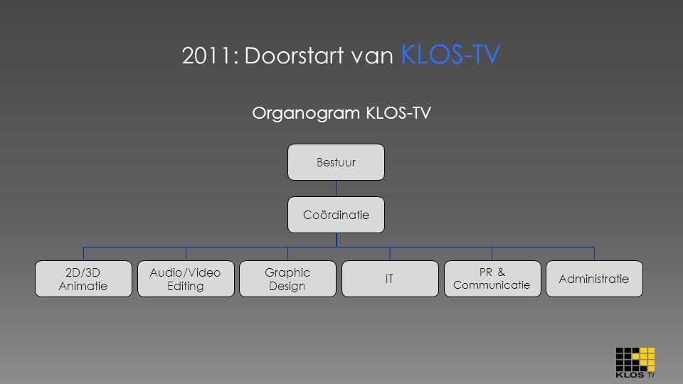2011: Doorstart van KLOS-TV