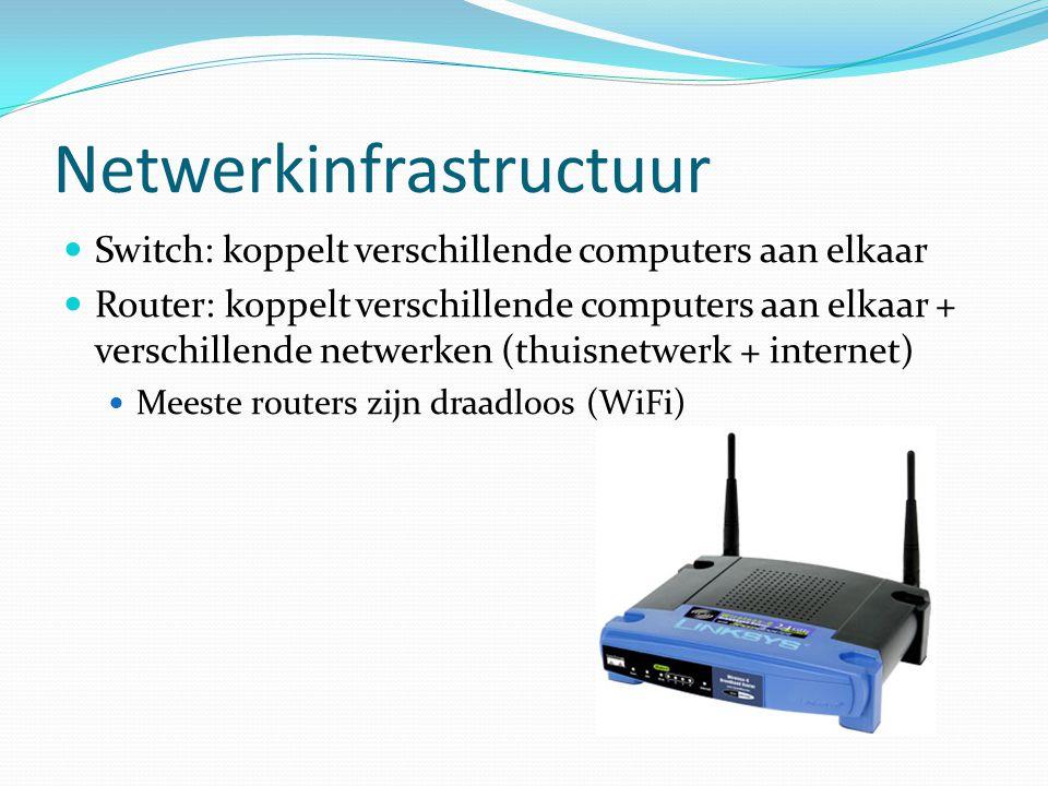 Netwerkinfrastructuur