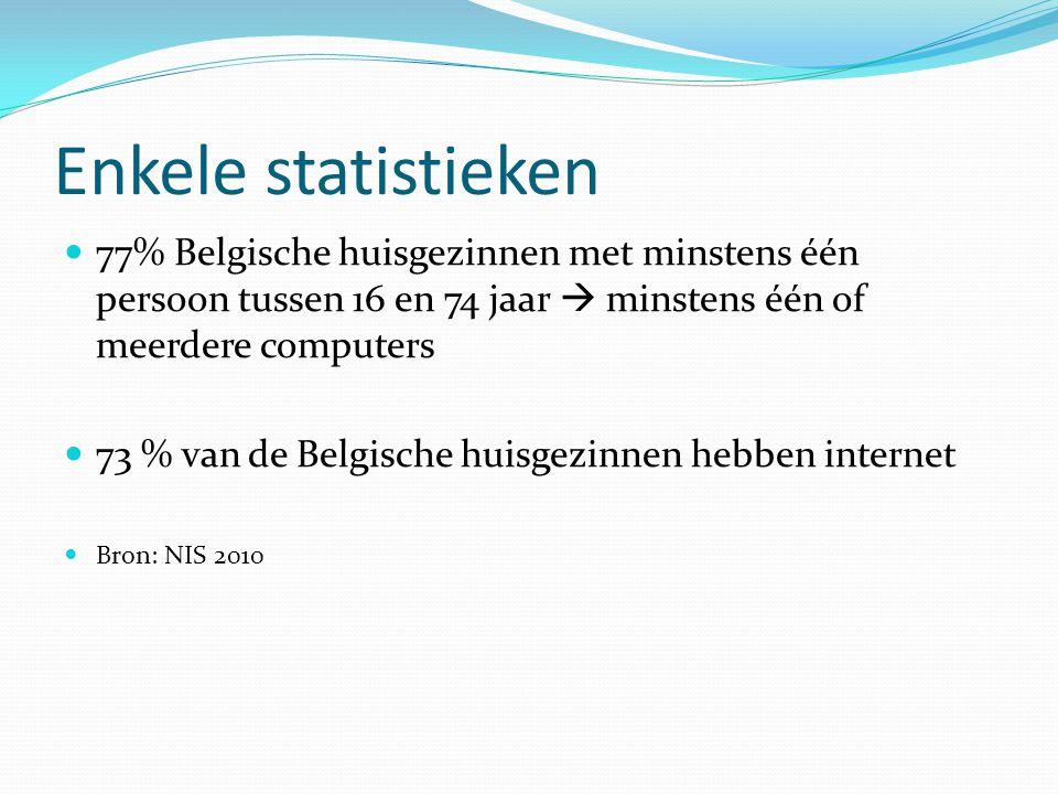 Enkele statistieken 77% Belgische huisgezinnen met minstens één persoon tussen 16 en 74 jaar  minstens één of meerdere computers.